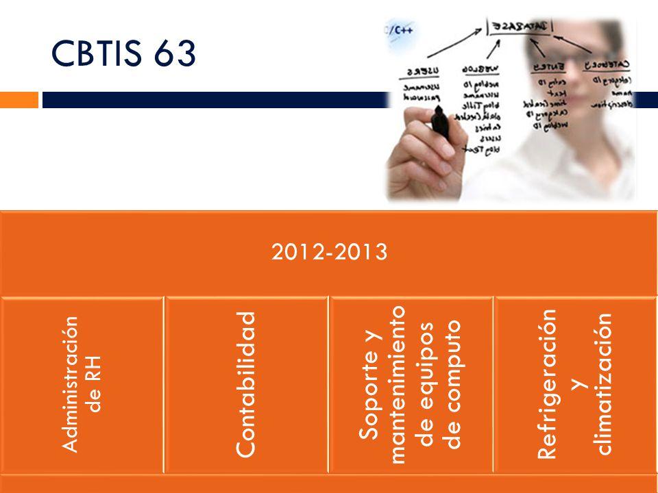 CBTIS 63 2012-2013 Soporte y mantenimiento de equipos de computo