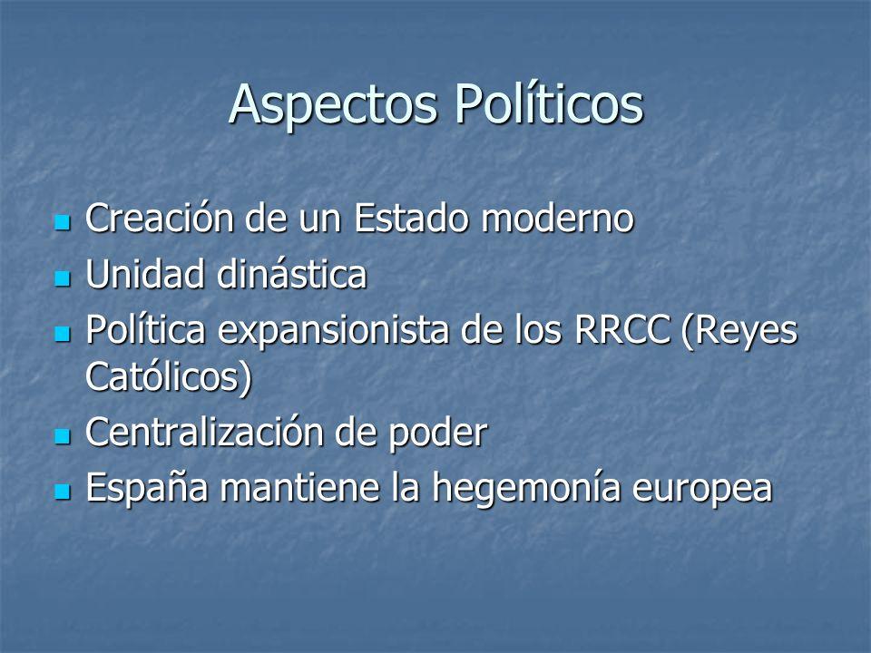 Aspectos Políticos Creación de un Estado moderno Unidad dinástica