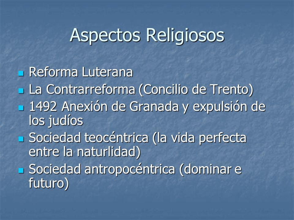 Aspectos Religiosos Reforma Luterana