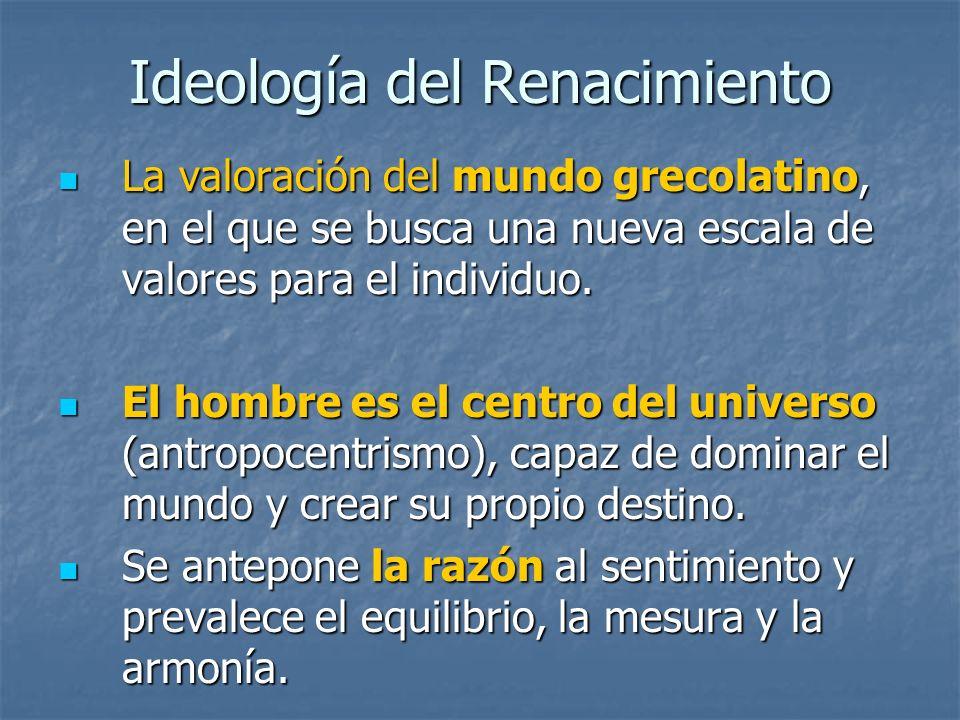 Ideología del Renacimiento
