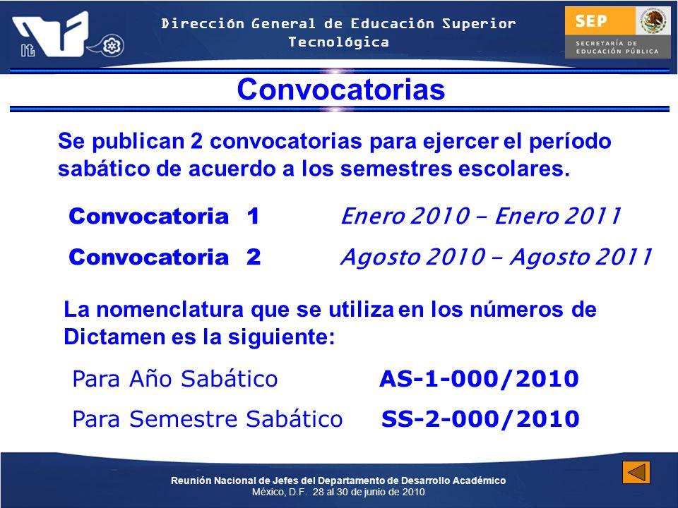 Convocatorias Se publican 2 convocatorias para ejercer el período sabático de acuerdo a los semestres escolares.
