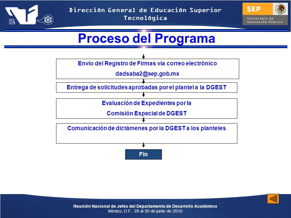 Proceso del Programa Envío del Registro de Firmas vía correo electrónico. dadsaba2@sep.gob.mx.