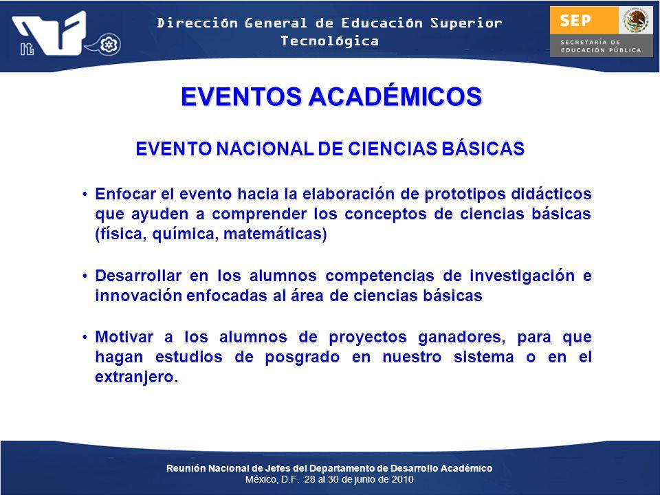 EVENTO NACIONAL DE CIENCIAS BÁSICAS