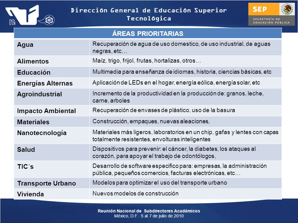 Dirección General de Educación Superior Tecnológica ÁREAS PRIORITARIAS