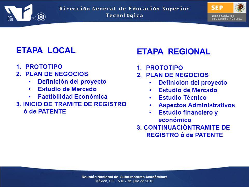 ETAPA LOCAL ETAPA REGIONAL PROTOTIPO PROTOTIPO PLAN DE NEGOCIOS