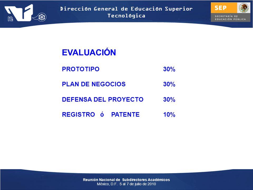 EVALUACIÓN PROTOTIPO 30% PLAN DE NEGOCIOS 30% DEFENSA DEL PROYECTO 30%