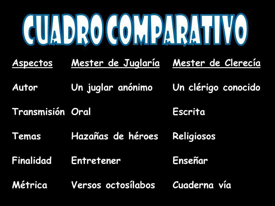 Cuadro Comparativo Aspectos Mester de Juglaría Mester de Clerecía