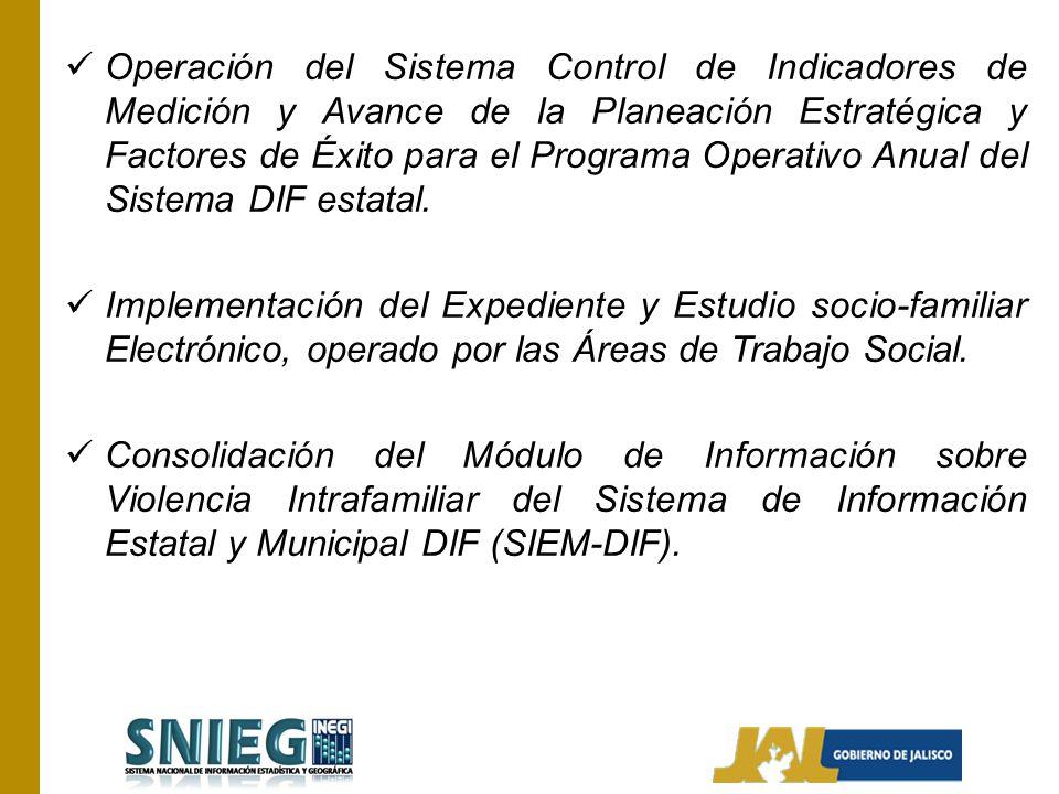 Operación del Sistema Control de Indicadores de Medición y Avance de la Planeación Estratégica y Factores de Éxito para el Programa Operativo Anual del Sistema DIF estatal.