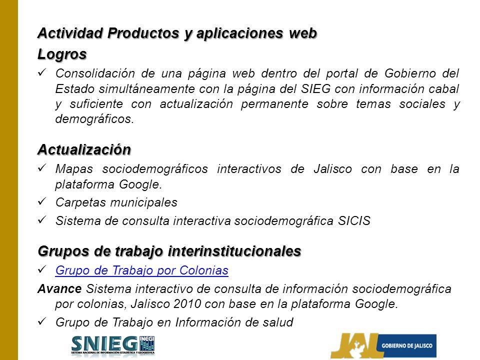 Actividad Productos y aplicaciones web Logros