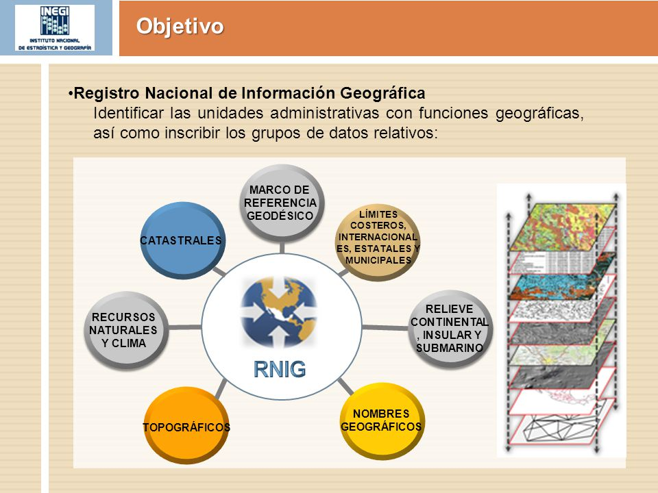Objetivo RNIG Registro Nacional de Información Geográfica