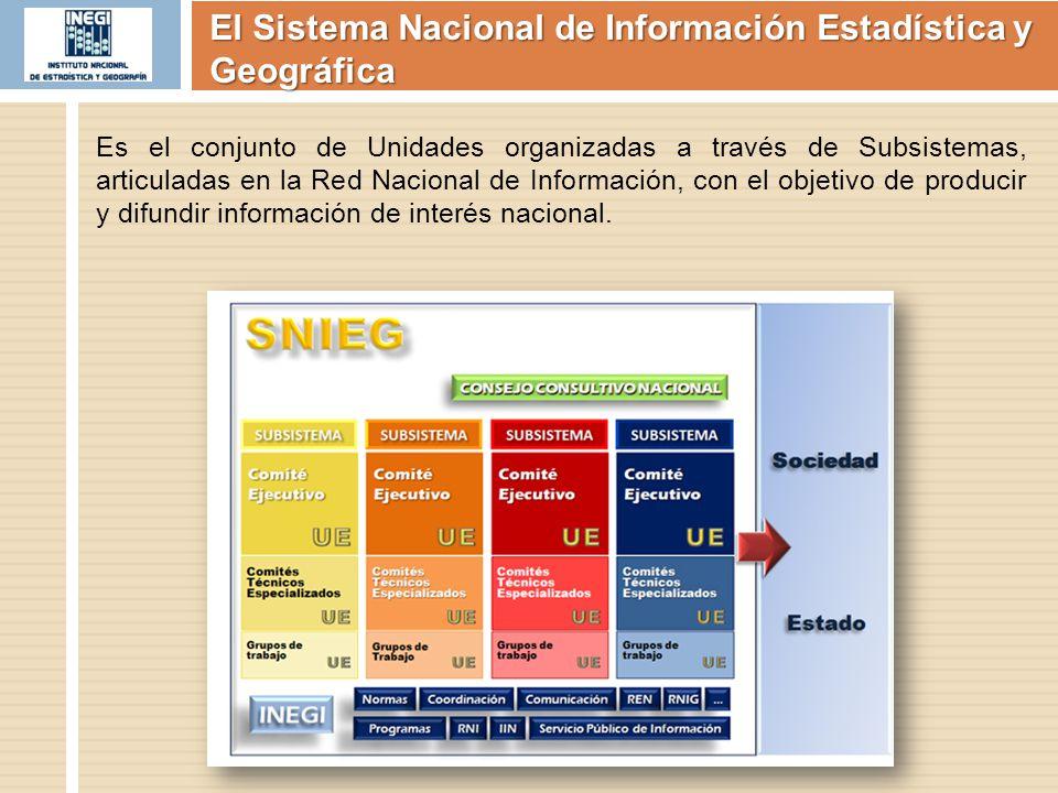 El Sistema Nacional de Información Estadística y Geográfica