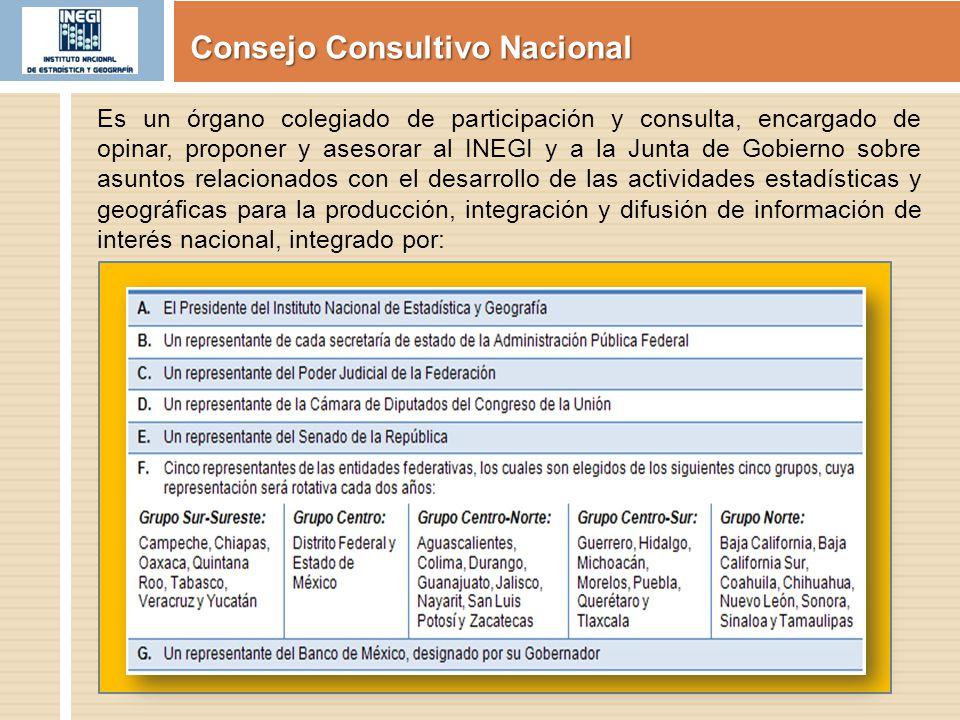 Consejo Consultivo Nacional
