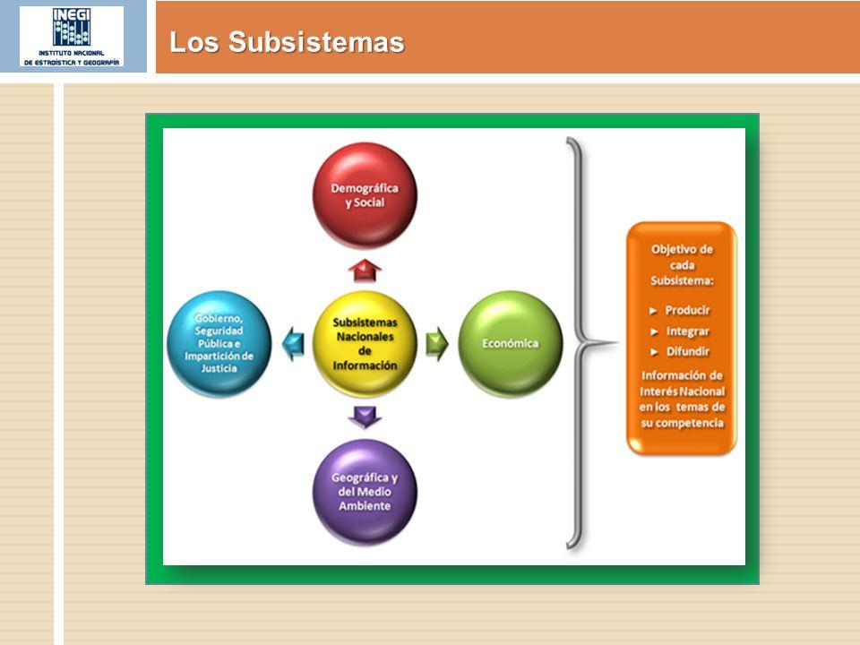 Los Subsistemas