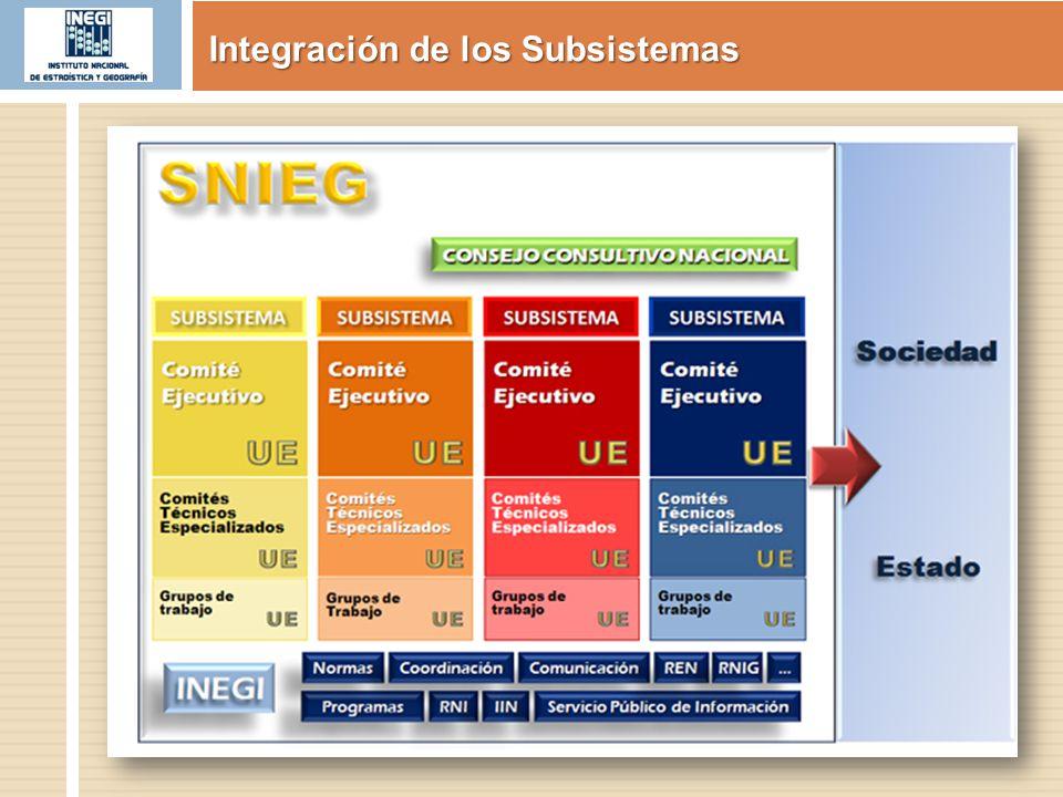 Integración de los Subsistemas