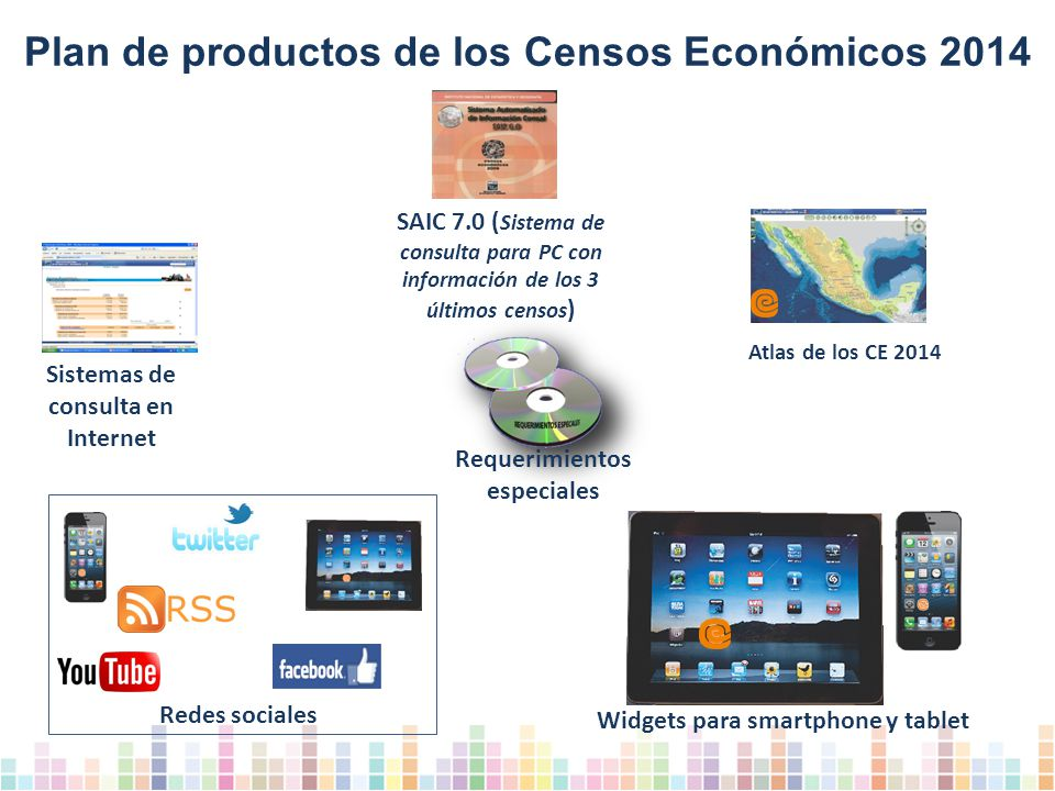 Plan de productos de los Censos Económicos 2014