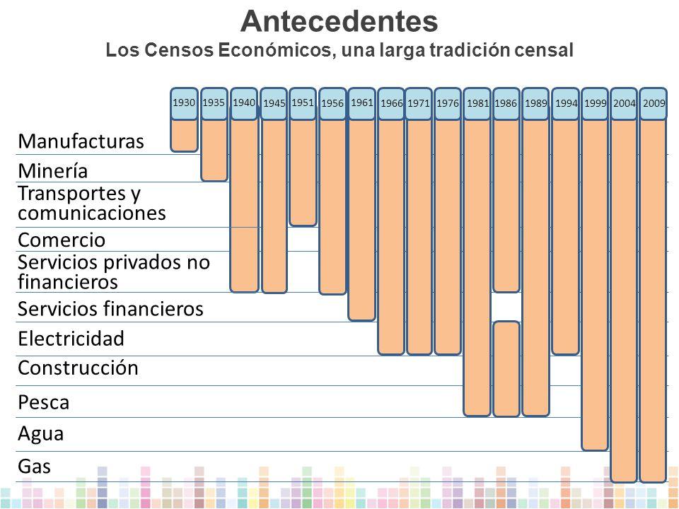 Los Censos Económicos, una larga tradición censal