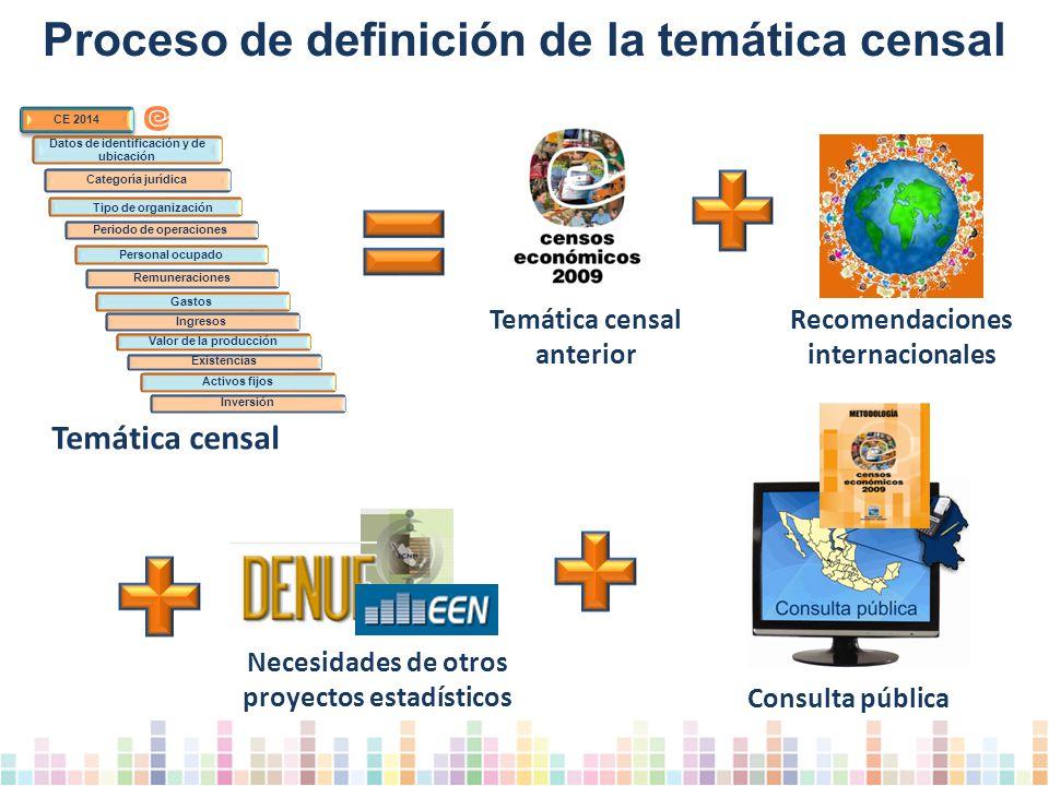 Proceso de definición de la temática censal