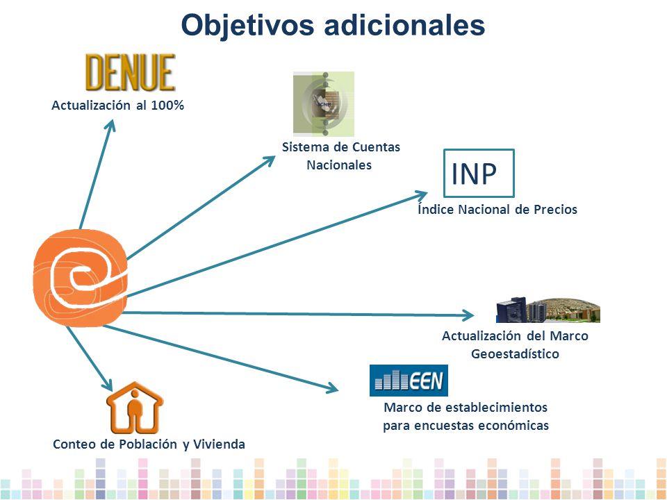INP Objetivos adicionales Actualización al 100%