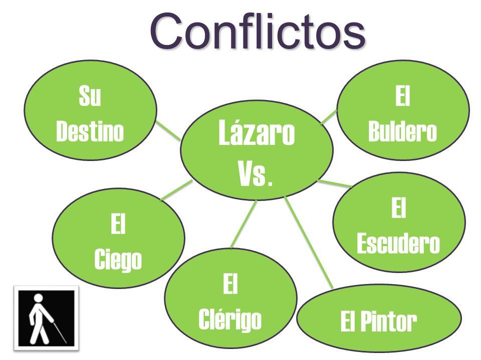 Conflictos Lázaro Vs. Su Destino El Buldero El Escudero El Ciego El