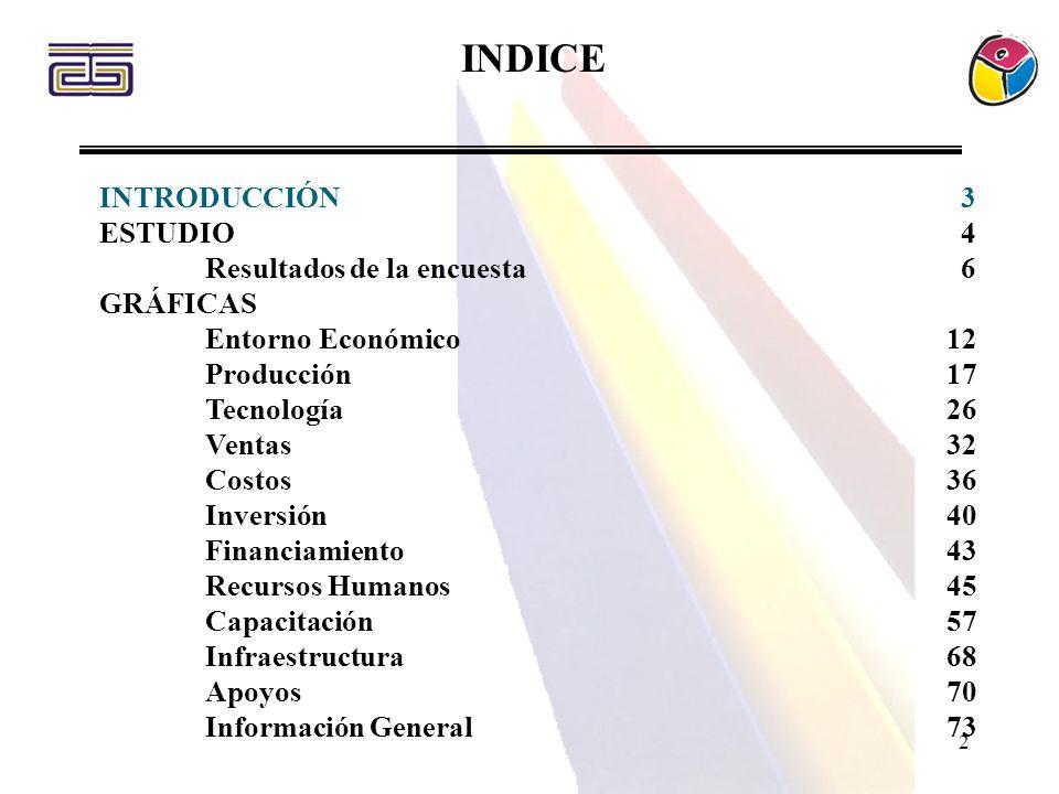 INDICE INTRODUCCIÓN 3 ESTUDIO 4 Resultados de la encuesta 6 GRÁFICAS