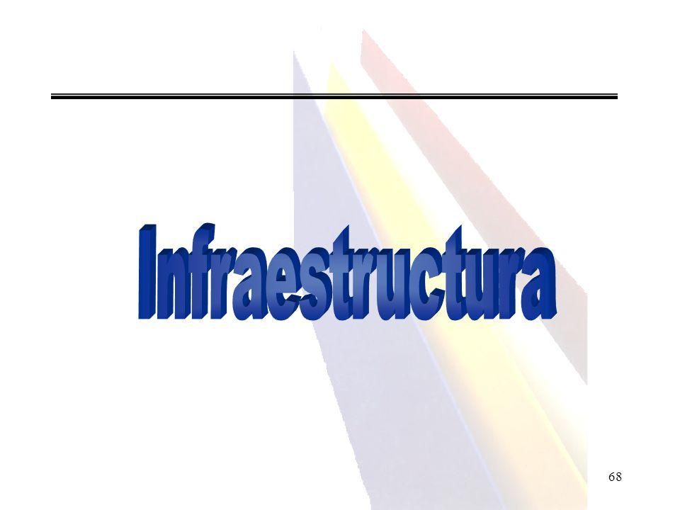 Infraestructura 68 68