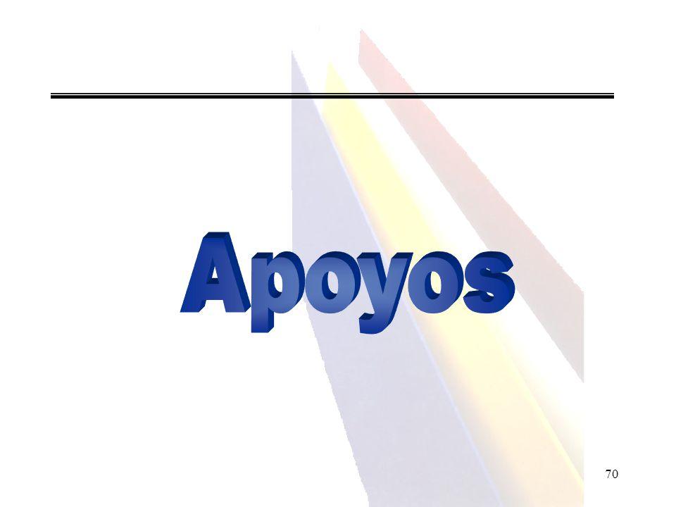 Apoyos 70 70
