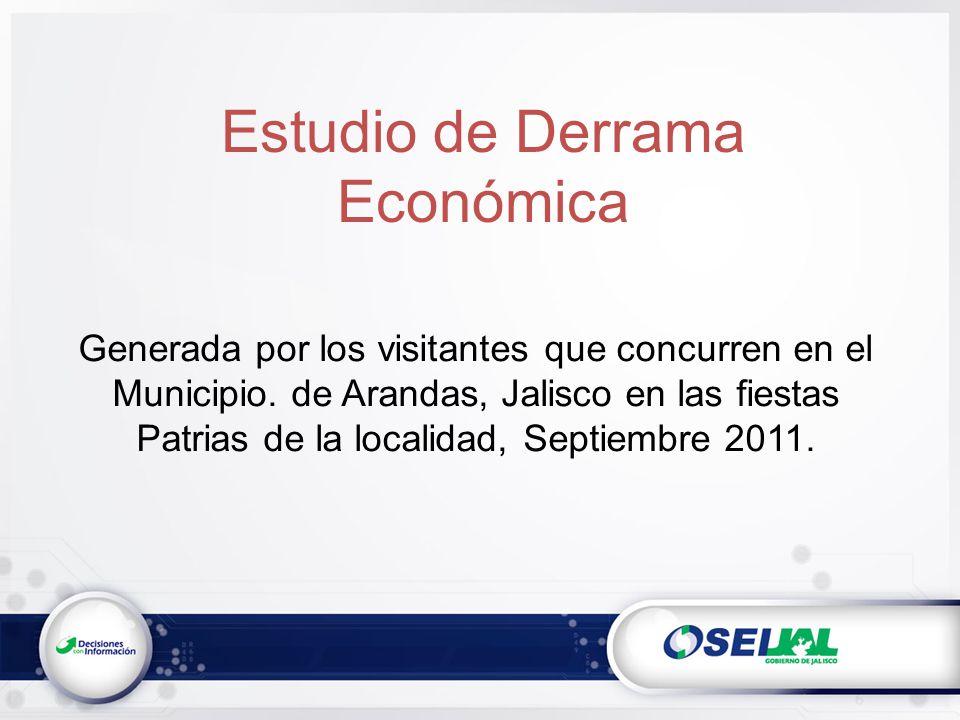 Estudio de Derrama Económica