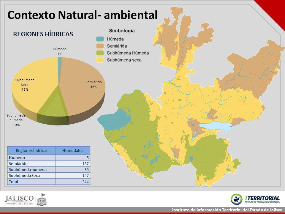 Contexto Natural- ambiental