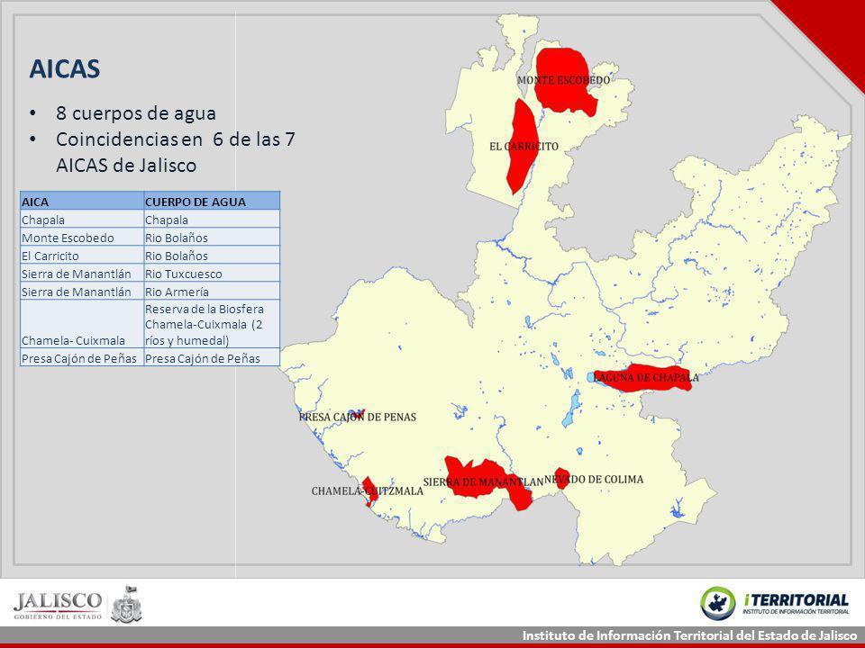 AICAS 8 cuerpos de agua Coincidencias en 6 de las 7 AICAS de Jalisco