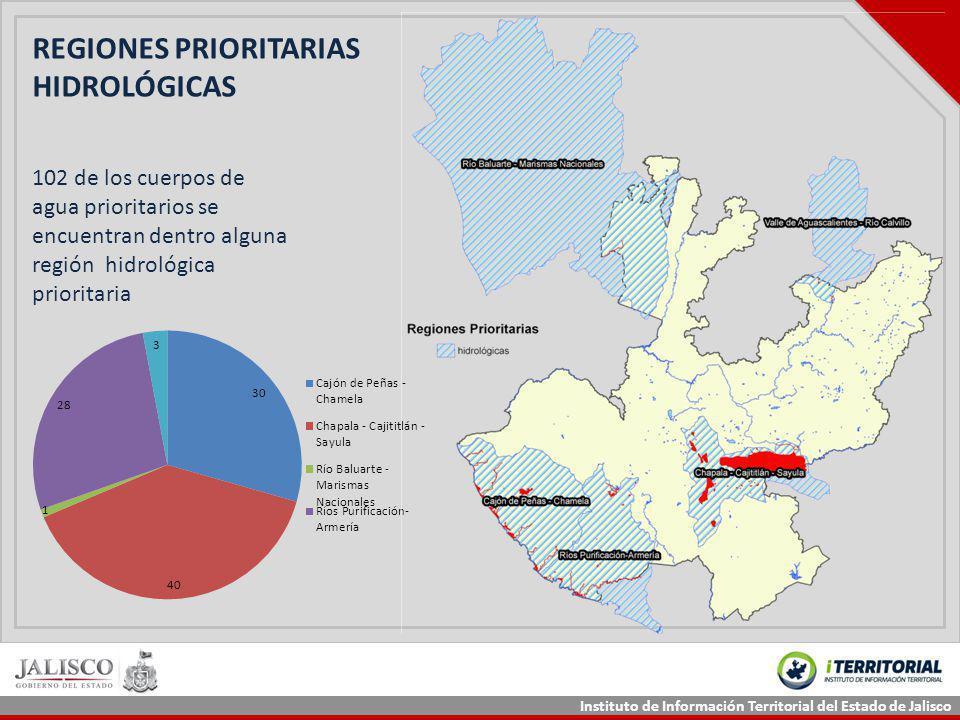 REGIONES PRIORITARIAS HIDROLÓGICAS