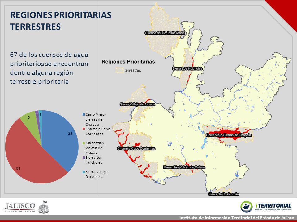 REGIONES PRIORITARIAS TERRESTRES
