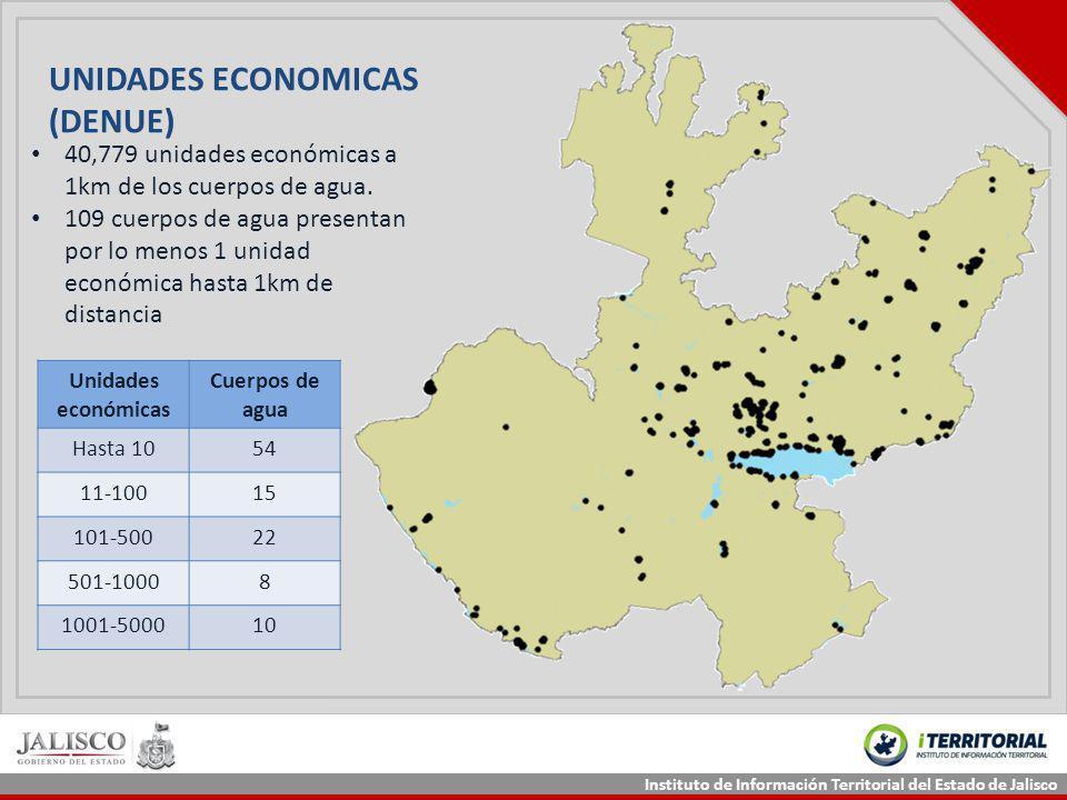 UNIDADES ECONOMICAS (DENUE)