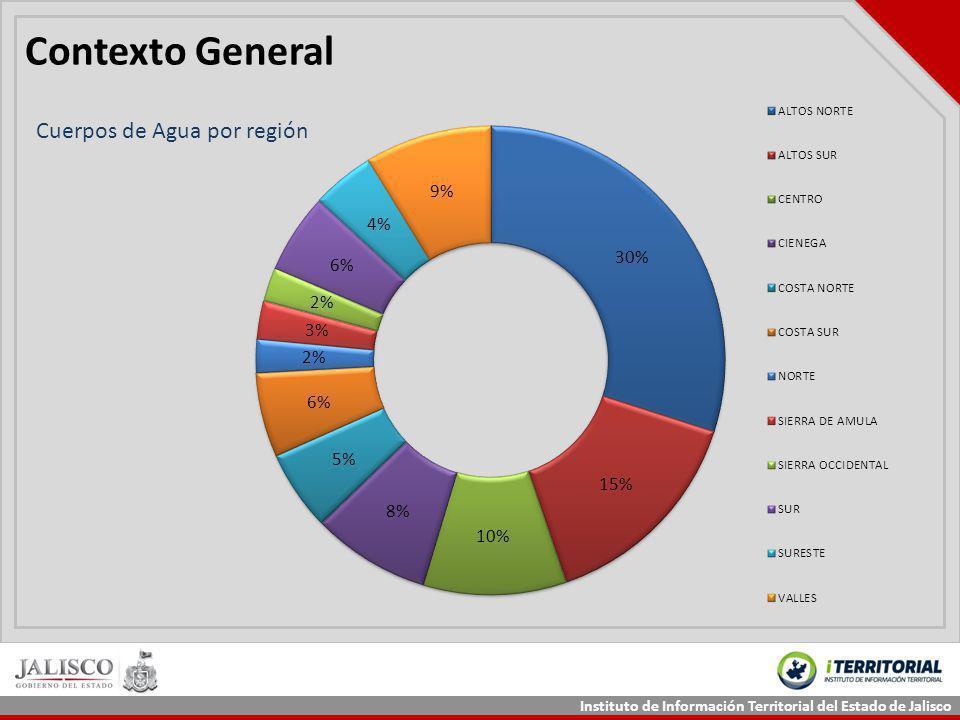 Contexto General Cuerpos de Agua por región