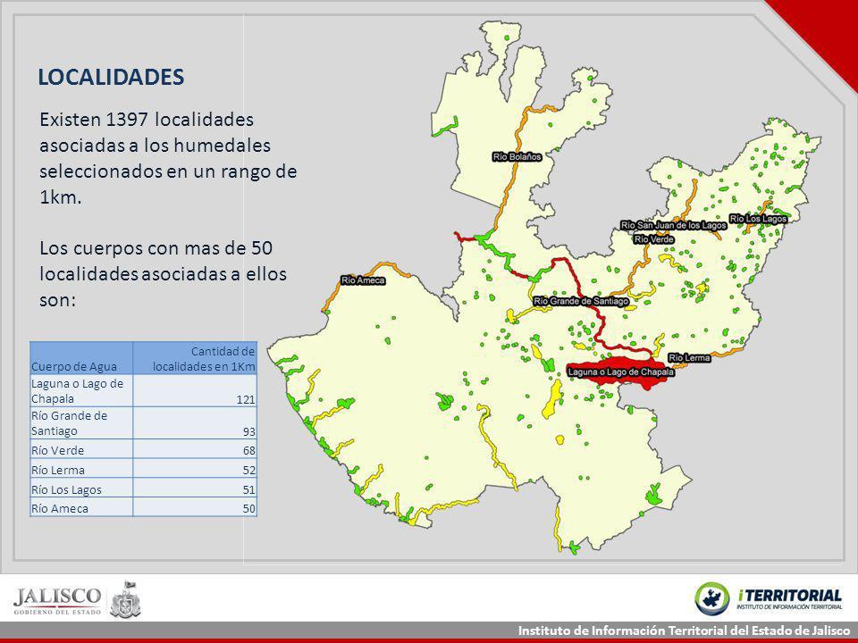 LOCALIDADES Existen 1397 localidades asociadas a los humedales seleccionados en un rango de 1km.