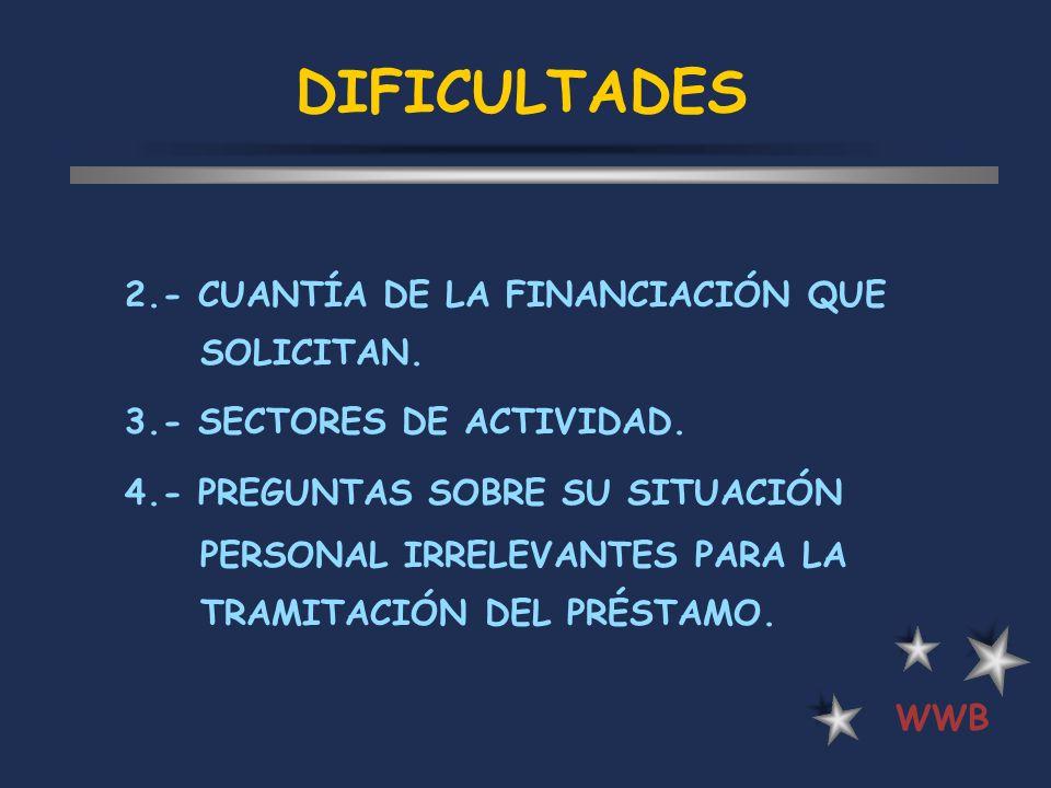 DIFICULTADES 2.- CUANTÍA DE LA FINANCIACIÓN QUE SOLICITAN.