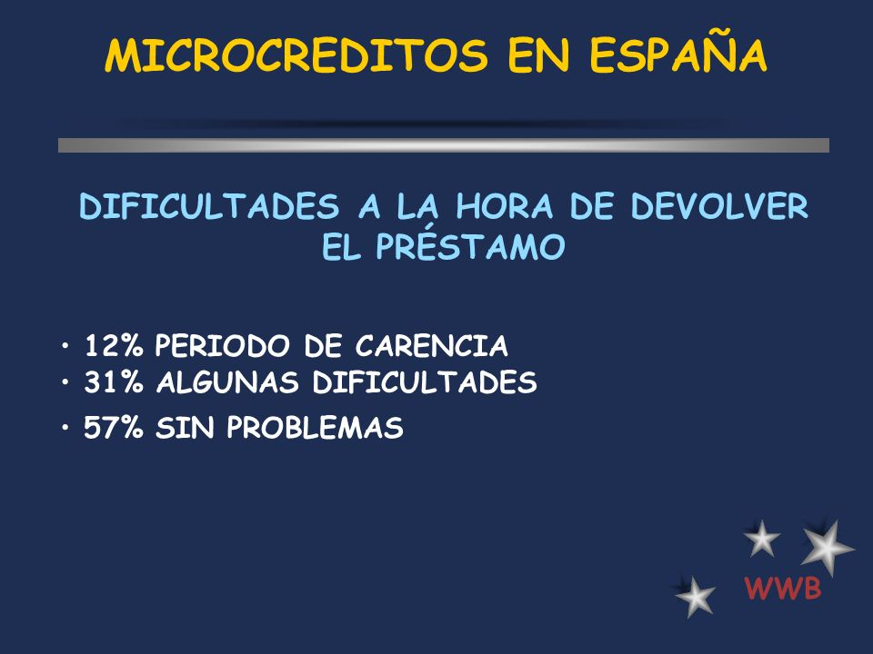 MICROCREDITOS EN ESPAÑA