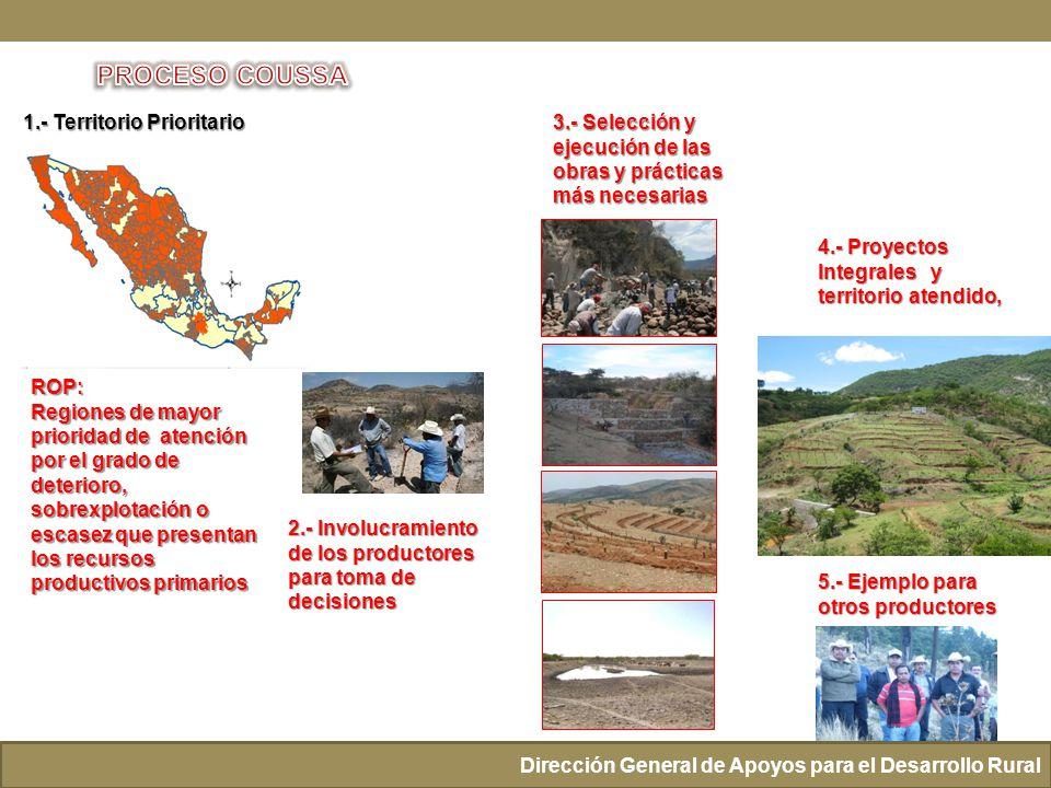 PROCESO COUSSA 1.- Territorio Prioritario