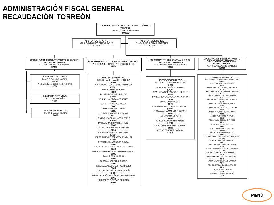 ADMINISTRACIÓN FISCAL GENERAL RECAUDACIÓN TORREÓN