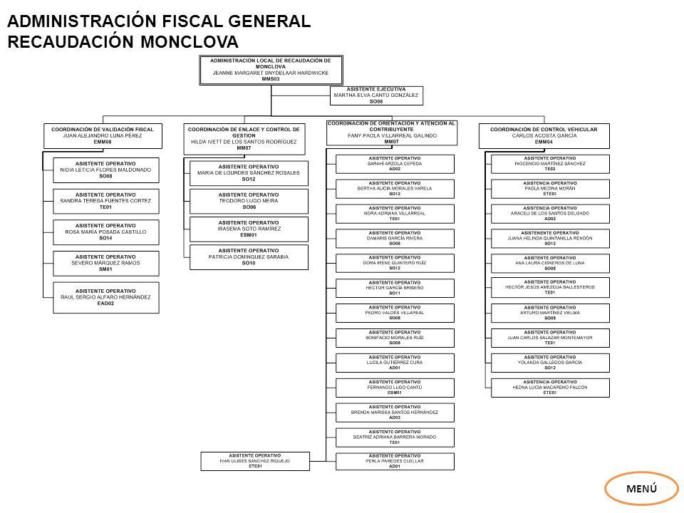 ADMINISTRACIÓN FISCAL GENERAL RECAUDACIÓN MONCLOVA