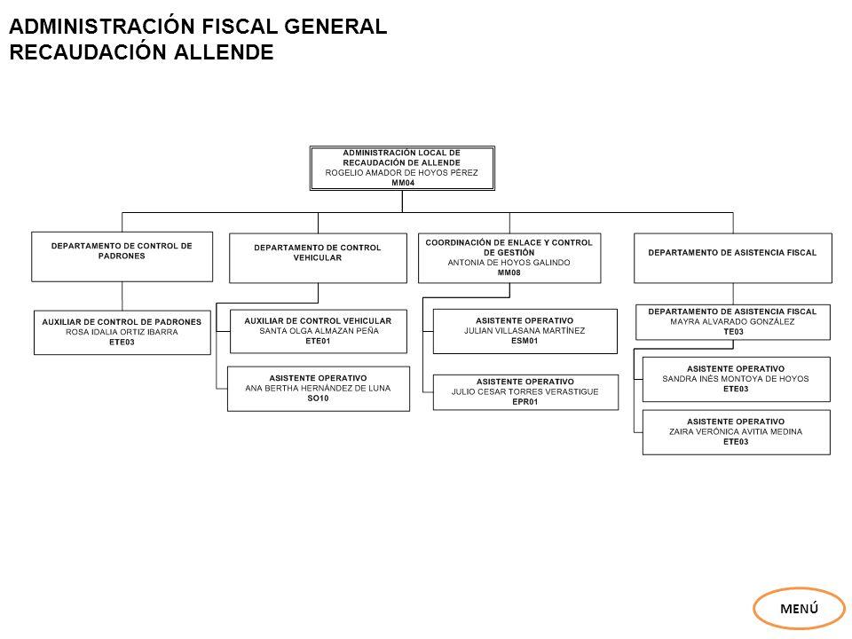 ADMINISTRACIÓN FISCAL GENERAL RECAUDACIÓN ALLENDE