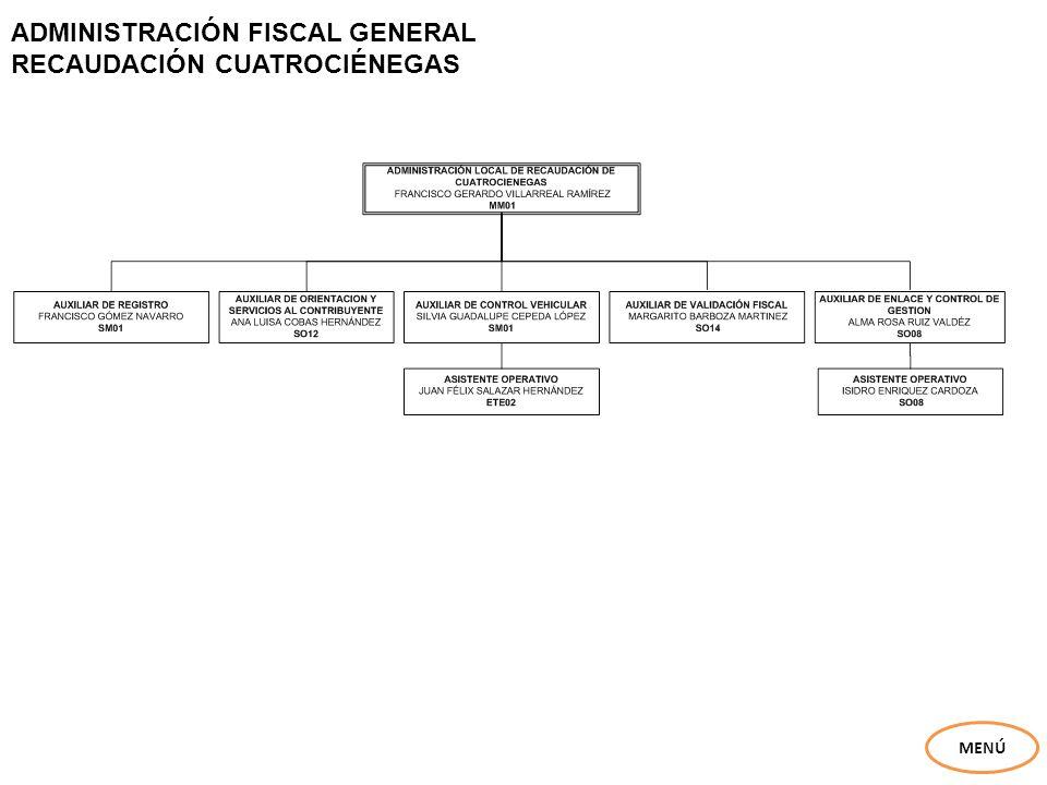 ADMINISTRACIÓN FISCAL GENERAL RECAUDACIÓN CUATROCIÉNEGAS