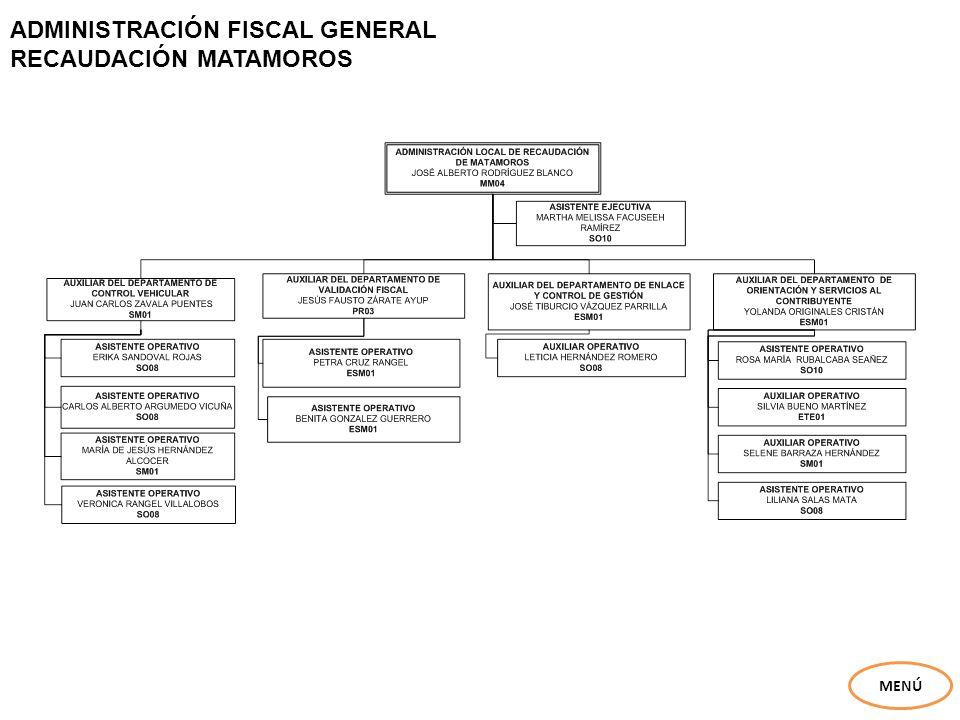 ADMINISTRACIÓN FISCAL GENERAL RECAUDACIÓN MATAMOROS