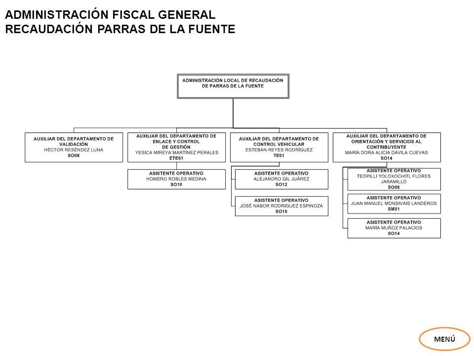 ADMINISTRACIÓN FISCAL GENERAL RECAUDACIÓN PARRAS DE LA FUENTE