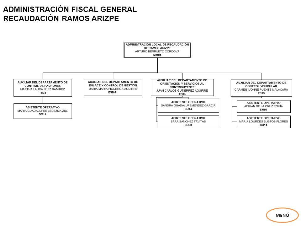ADMINISTRACIÓN FISCAL GENERAL RECAUDACIÓN RAMOS ARIZPE