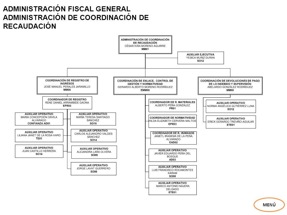 ADMINISTRACIÓN FISCAL GENERAL ADMINISTRACIÓN DE COORDINACIÓN DE
