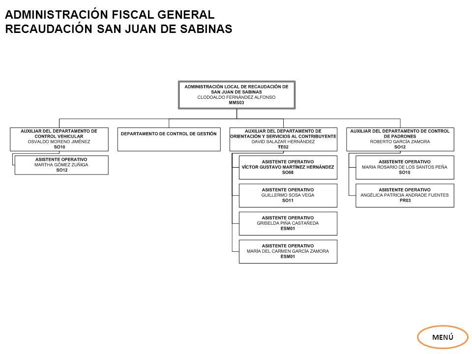 ADMINISTRACIÓN FISCAL GENERAL RECAUDACIÓN SAN JUAN DE SABINAS