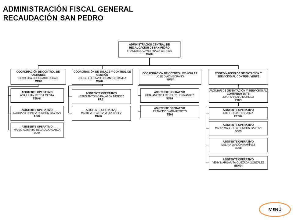 ADMINISTRACIÓN FISCAL GENERAL RECAUDACIÓN SAN PEDRO