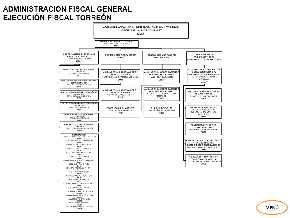 ADMINISTRACIÓN FISCAL GENERAL EJECUCIÓN FISCAL TORREÓN