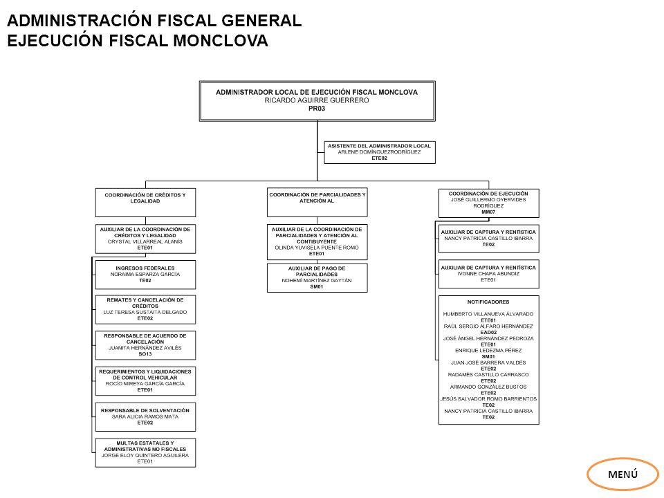 ADMINISTRACIÓN FISCAL GENERAL EJECUCIÓN FISCAL MONCLOVA