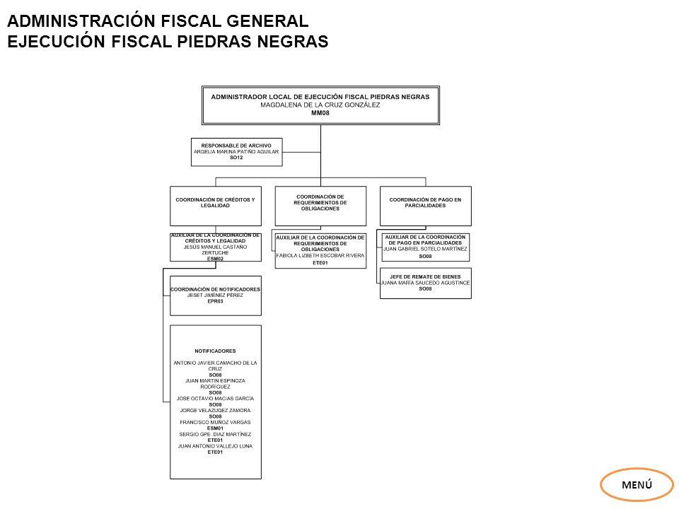 ADMINISTRACIÓN FISCAL GENERAL EJECUCIÓN FISCAL PIEDRAS NEGRAS